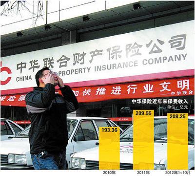 中华保险全面解禁 2013年或新设2-3家分支机构